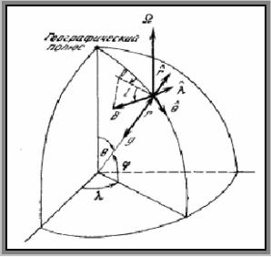 Сферическая географическая система координат