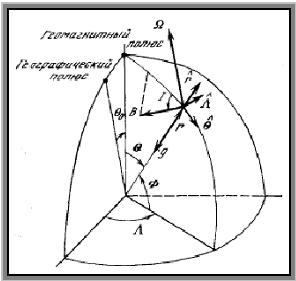 Сферическая геомагнитная система координат